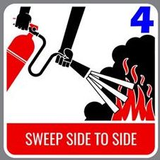 cara menggunakan apar pass sweep