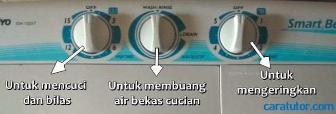 fungsi tombol mesin cuci 2 tabung