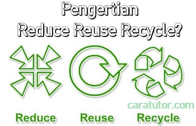 Pengertian Reduce Reuse Recycle