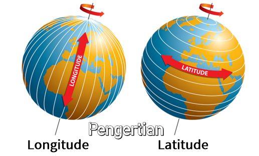 pengertian latitude longitude adalah